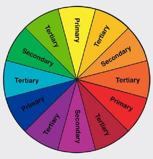 Color Scheme Kids Room