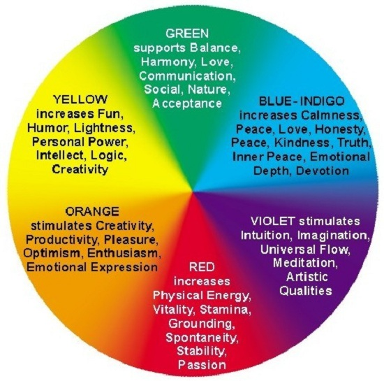 How Do Colors Affect Moods