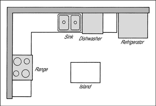 Island Kitchen Floor Plans for U and L Shaped Kitchen | Home Decor